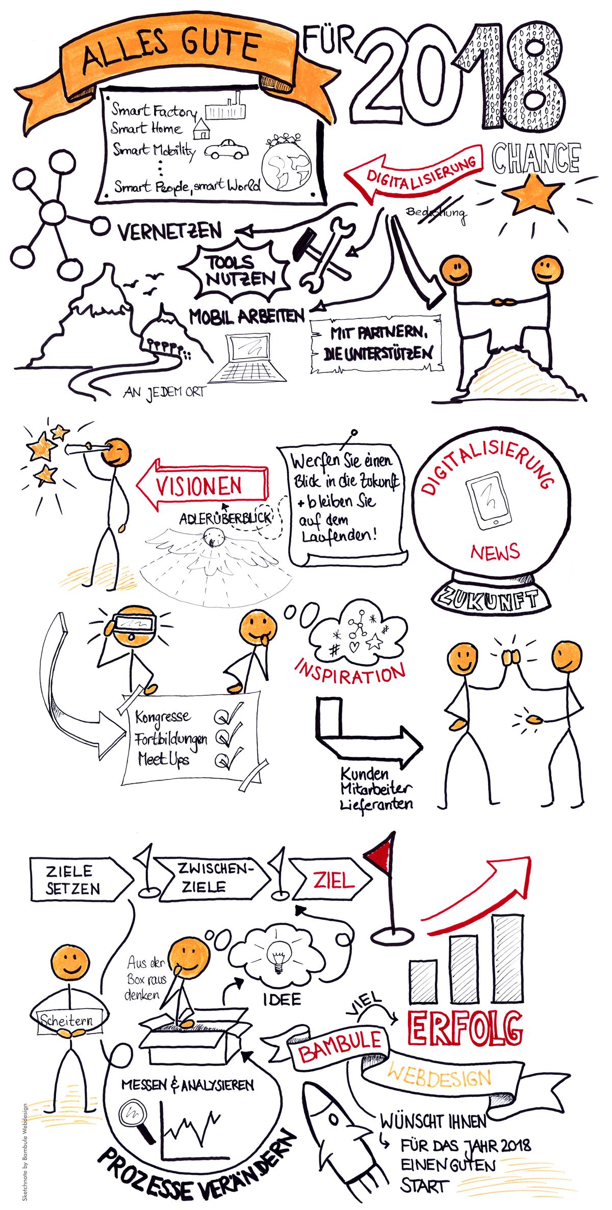 Digitalisierung für Berater und Unternehmer 2018