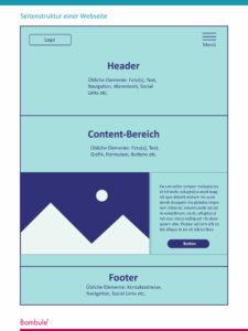 Webseiten-Grobstruktur